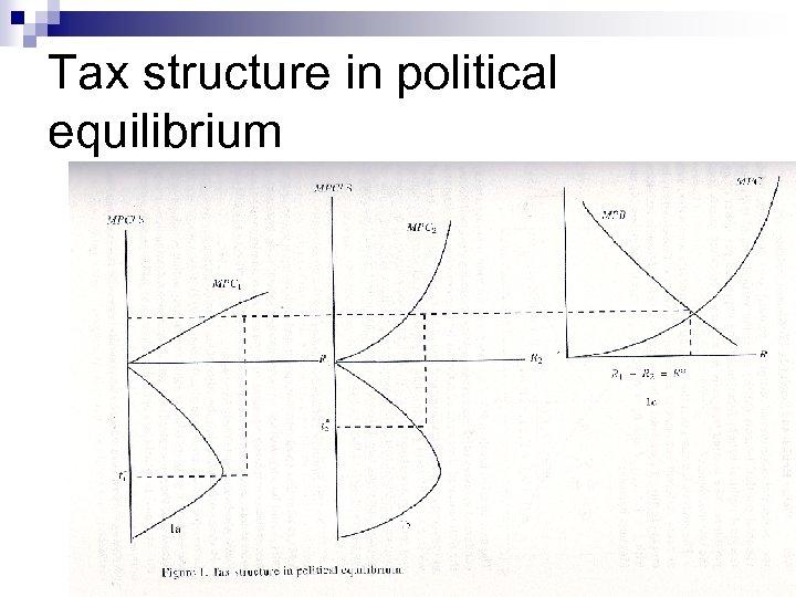 Tax structure in political equilibrium