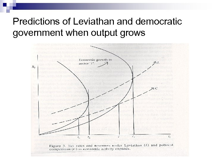 Predictions of Leviathan and democratic government when output grows