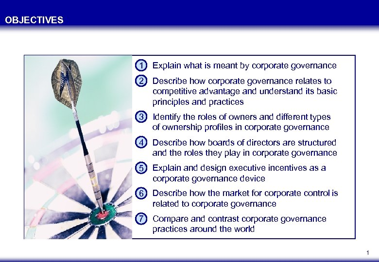 OBJECTIVES 1 Explain what is meant by corporate governance 2 Describe how corporate governance