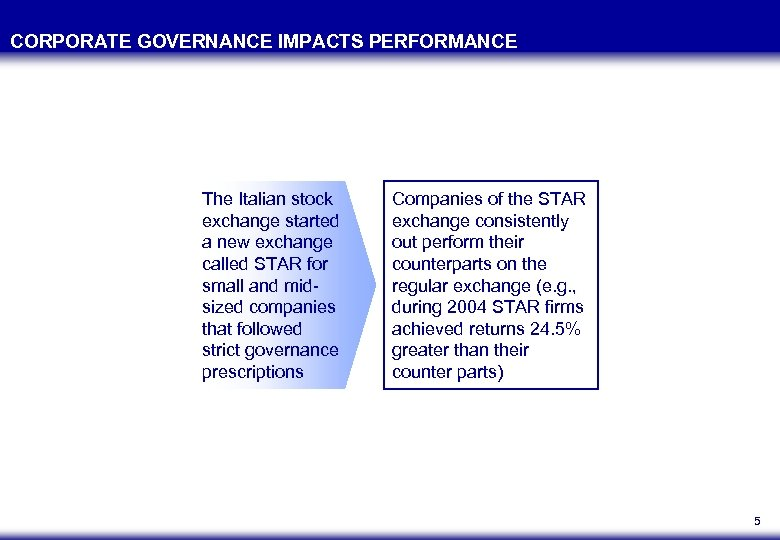 CORPORATE GOVERNANCE IMPACTS PERFORMANCE The Italian stock exchange started a new exchange called STAR