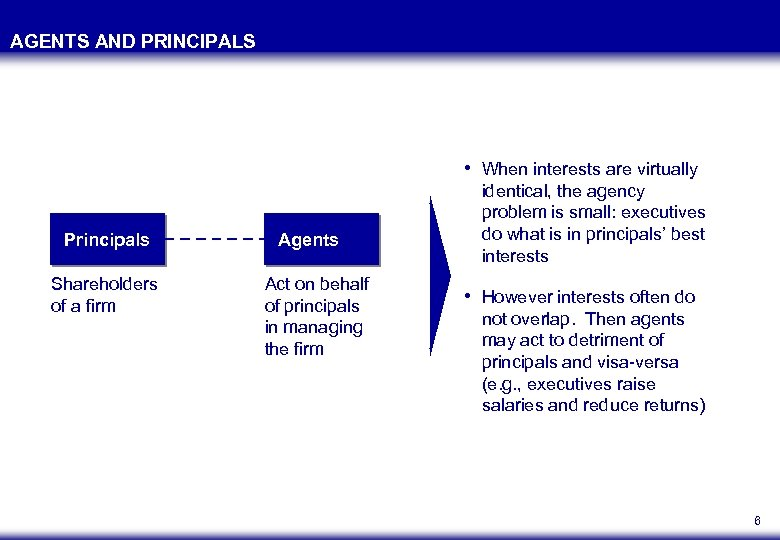 AGENTS AND PRINCIPALS • When interests are virtually Principals Shareholders of a firm Agents