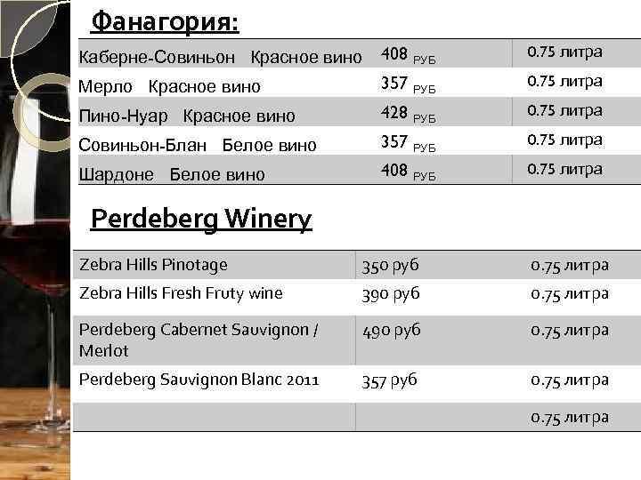 Фанагория: Каберне-Совиньон Красное вино 408 РУБ 0. 75 литра Мерло Красное вино 357 РУБ