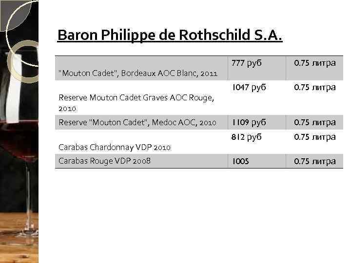 Baron Philippe de Rothschild S. A.