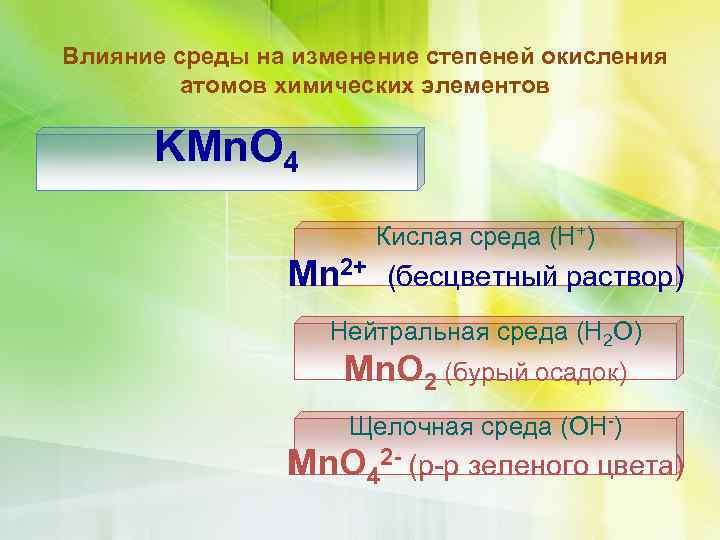 Влияние среды на изменение степеней окисления атомов химических элементов KMn. O 4 Кислая среда