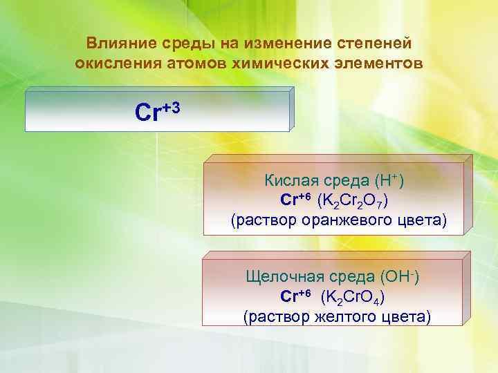 Влияние среды на изменение степеней окисления атомов химических элементов Cr+3 Кислая среда (Н+) Cr+6