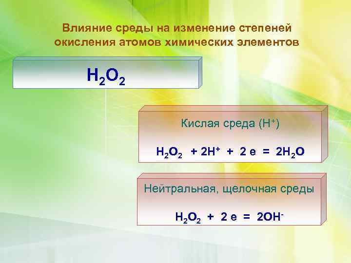 Влияние среды на изменение степеней окисления атомов химических элементов Н 2 О 2 Кислая