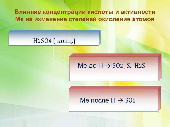 Влияние концентрации кислоты и активности Ме на изменение степеней окисления атомов H 2 SO
