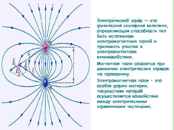 Электри ческий заря д — это физическая скалярная величина, определяющая способность тел быть источником