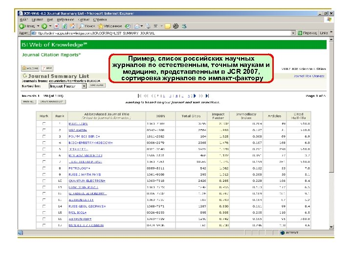Пример, список российских научных журналов по естественным, точным наукам и медицине, представленным в JCR