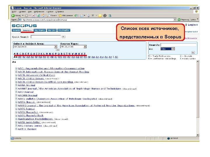 Список всех источников, представленных в Scopus