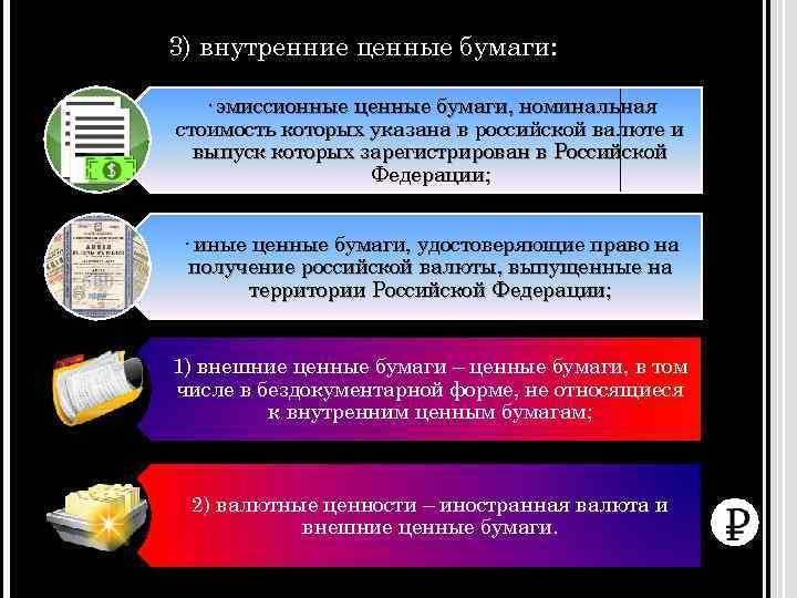 3) внутренние ценные бумаги: · эмиссионные ценные бумаги, номинальная стоимость которых указана в российской