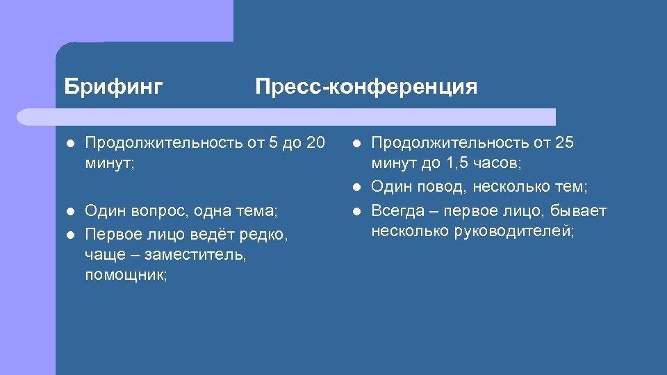 Брифинг l Пресс-конференция Продолжительность от 5 до 20 минут; l l Один вопрос, одна