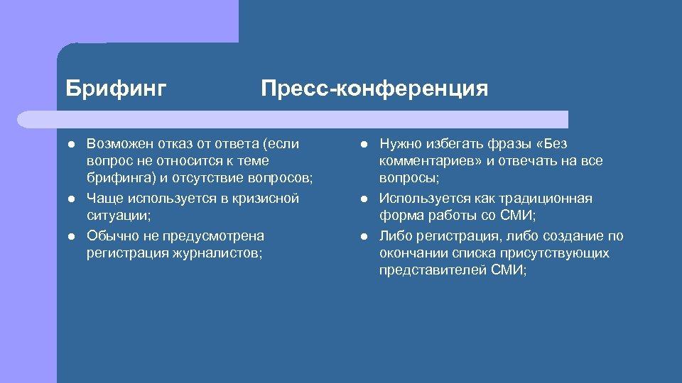 Брифинг l l l Пресс-конференция Возможен отказ от ответа (если вопрос не относится к