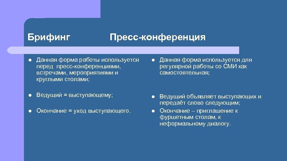 Брифинг Пресс-конференция l Данная форма работы используется перед пресс-конференциями, встречами, мероприятиями и круглыми столами;