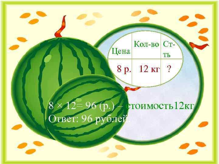 Кол-во Ст. Цена ть 8 р. 12 кг ? 8 × 12= 96 (р.