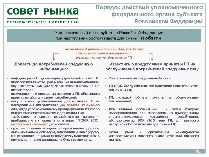 Порядок действий уполномоченного федерального органа субъекта Российской Федерации Уполномоченный орган субъекта Российской Федерации при