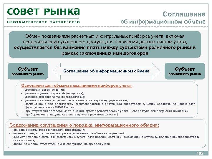 Соглашение об информационном обмене Обмен показаниями расчетных и контрольных приборов учета, включая предоставление удаленного