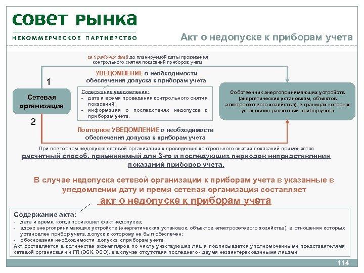 Акт о недопуске к приборам учета за 5 рабочих дней до планируемой даты проведения