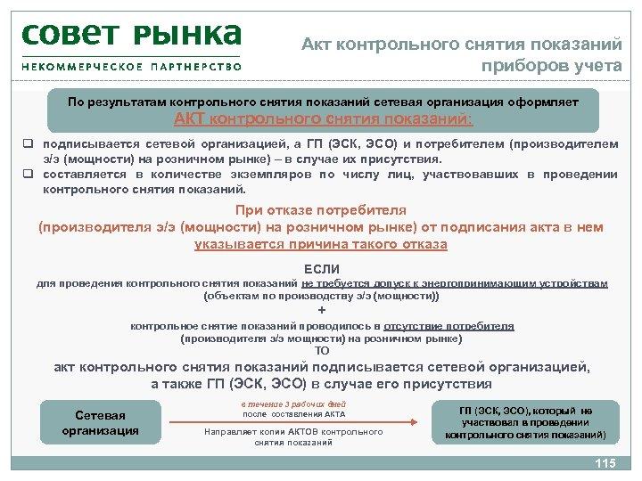 Акт контрольного снятия показаний приборов учета По результатам контрольного снятия показаний сетевая организация оформляет
