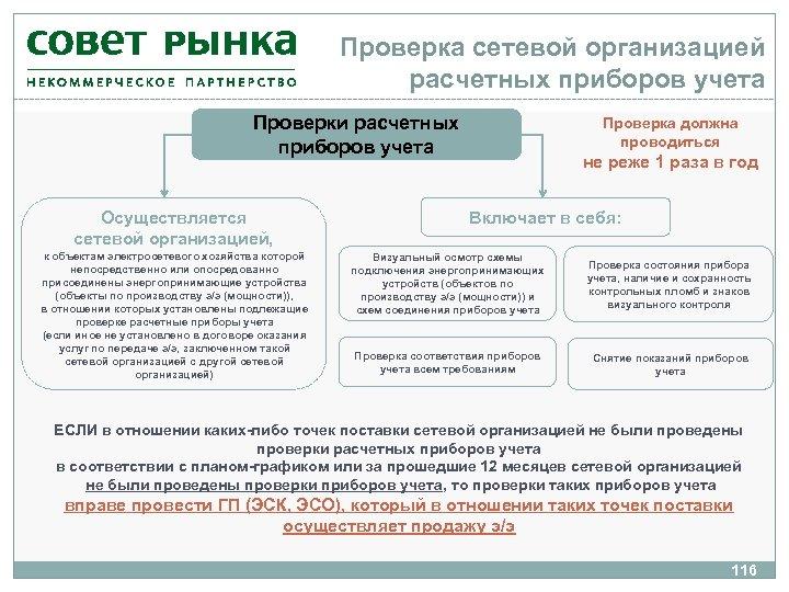 Проверка сетевой организацией расчетных приборов учета Проверки расчетных приборов учета Осуществляется сетевой организацией, к
