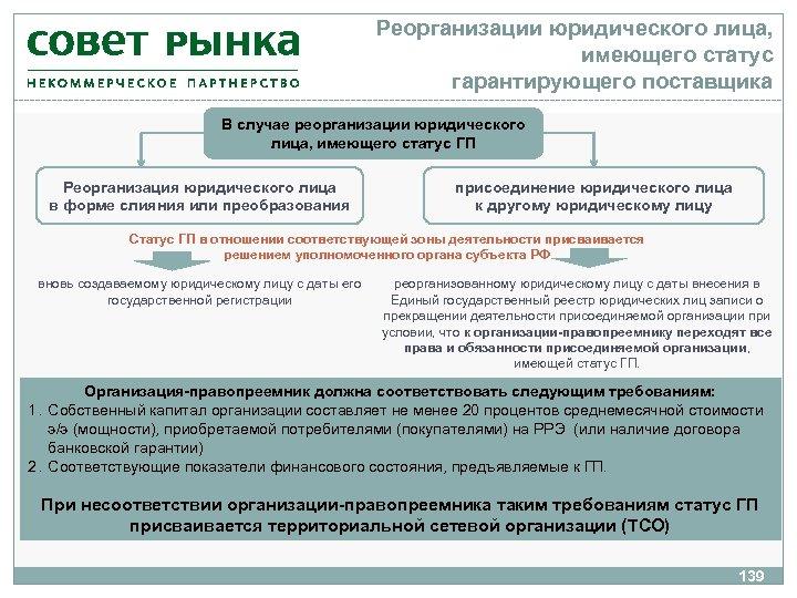 Реорганизации юридического лица, имеющего статус гарантирующего поставщика В случае реорганизации юридического лица, имеющего статус