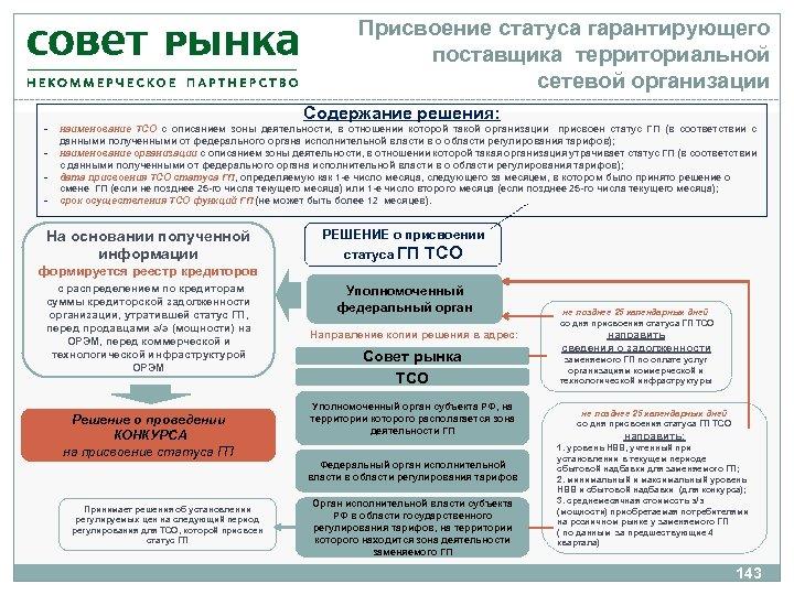 Присвоение статуса гарантирующего поставщика территориальной сетевой организации Содержание решения: - наименование ТСО с описанием