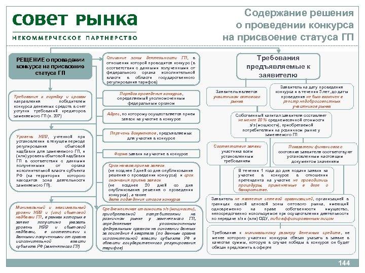 Содержание решения о проведении конкурса на присвоение статуса ГП РЕЩЕНИЕ о проведении конкурса на