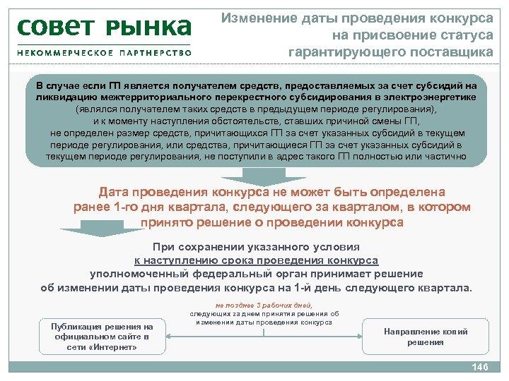 Изменение даты проведения конкурса на присвоение статуса гарантирующего поставщика В случае если ГП является