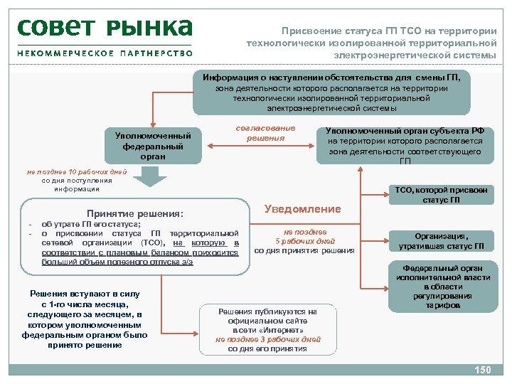 Присвоение статуса ГП ТСО на территории технологически изолированной территориальной электроэнергетической системы Информация о наступлении