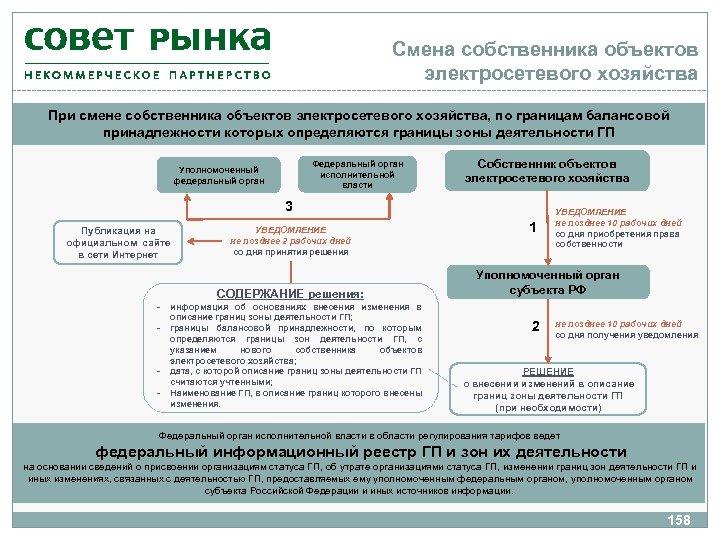 Смена собственника объектов электросетевого хозяйства При смене собственника объектов электросетевого хозяйства, по границам балансовой