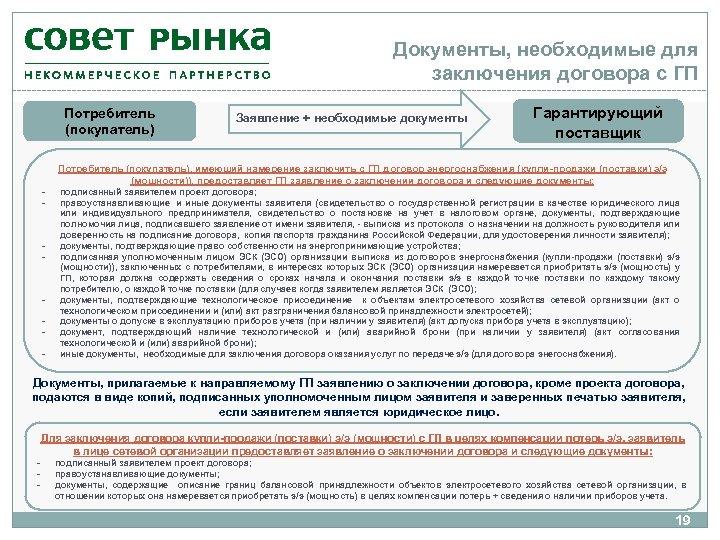 Документы, необходимые для заключения договора с ГП Потребитель (покупатель) Заявление + необходимые документы Гарантирующий