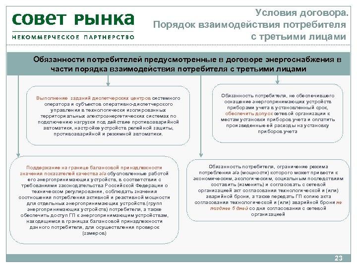 Условия договора. Порядок взаимодействия потребителя с третьими лицами Обязанности потребителей предусмотренные в договоре энергоснабжения
