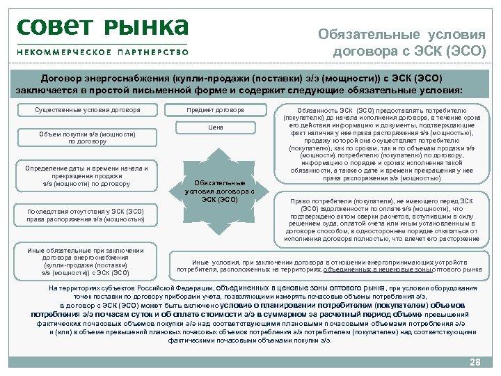 Обязательные условия договора с ЭСК (ЭСО) Договор энергоснабжения (купли-продажи (поставки) э/э (мощности)) с ЭСК