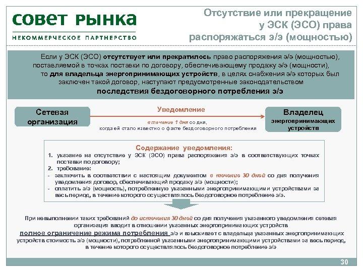 Отсутствие или прекращение у ЭСК (ЭСО) права распоряжаться э/э (мощностью) Если у ЭСК (ЭСО)