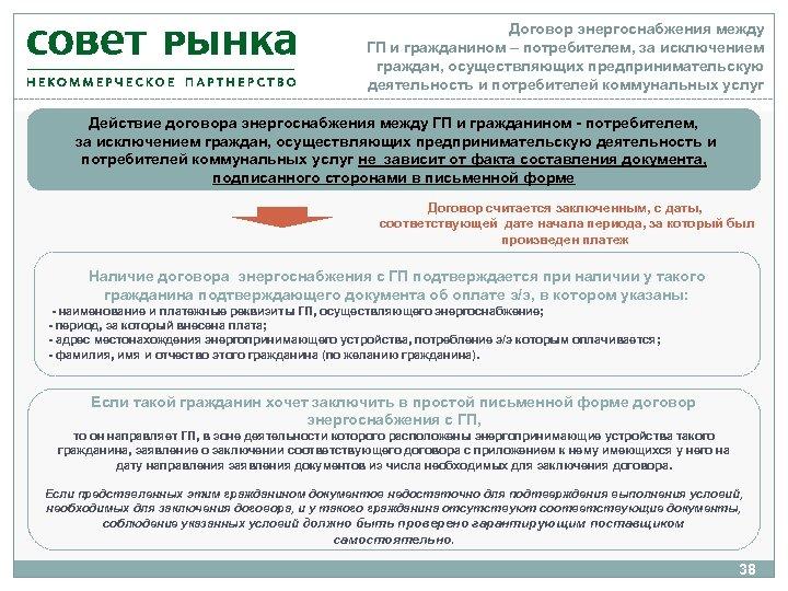 Договор энергоснабжения между ГП и гражданином – потребителем, за исключением граждан, осуществляющих предпринимательскую деятельность