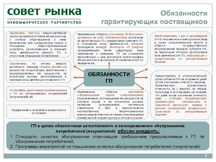 Обязанности гарантирующих поставщиков Заключать договор энергоснабжения (купли-продажи (поставки) э/э (мощности)) с любым обратившимся к