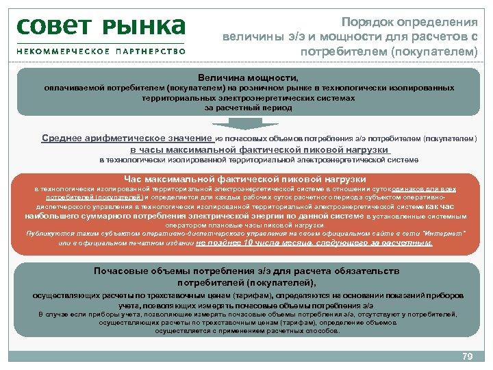 Порядок определения величины э/э и мощности для расчетов с потребителем (покупателем) Величина мощности, оплачиваемой