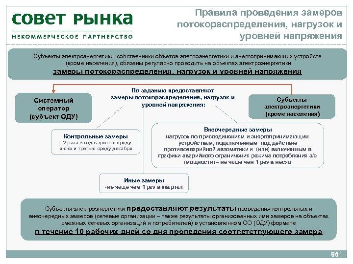Правила проведения замеров потокораспределения, нагрузок и уровней напряжения Субъекты электроэнергетики, собственники объетов элетроэнергетики и