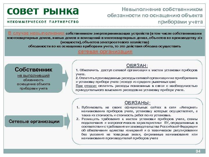 Невыполнение собственником обязанности по оснащению объекта приборами учета В случае невыполнения собственником энергопринимающих устройств