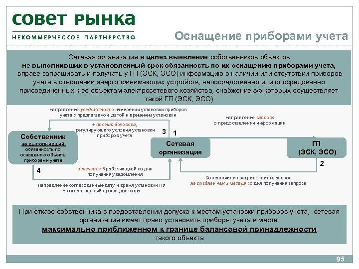 Оснащение приборами учета Сетевая организация в целях выявления собственников объектов не выполнивших в установленный