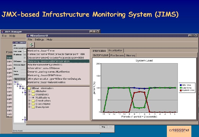 JMX-based Infrastructure Monitoring System (JIMS)