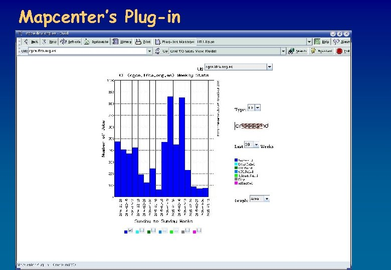 Mapcenter's Plug-in