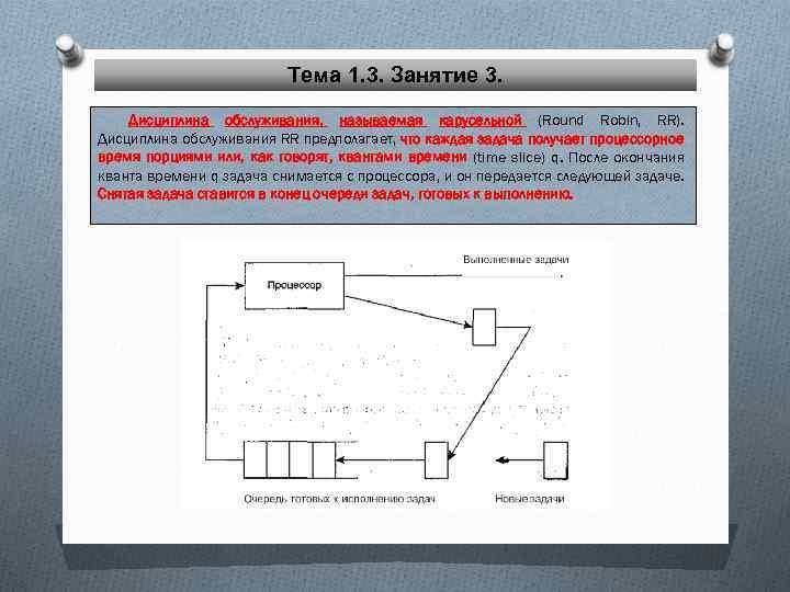 Тема 1. 3. Занятие 3. Дисциплина обслуживания, называемая карусельной (Round Robin, RR). Дисциплина обслуживания