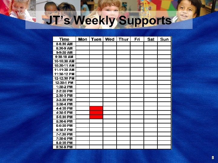 JT's Weekly Supports 8