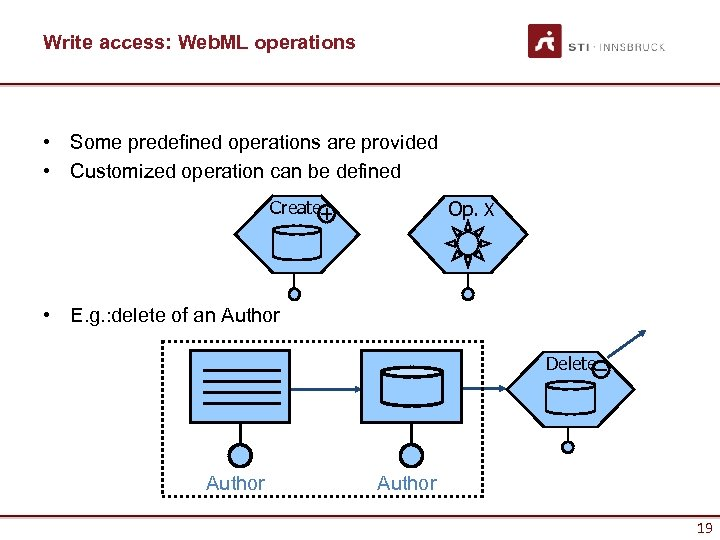 Write access: Web. ML operations • Some predefined operations are provided • Customized operation