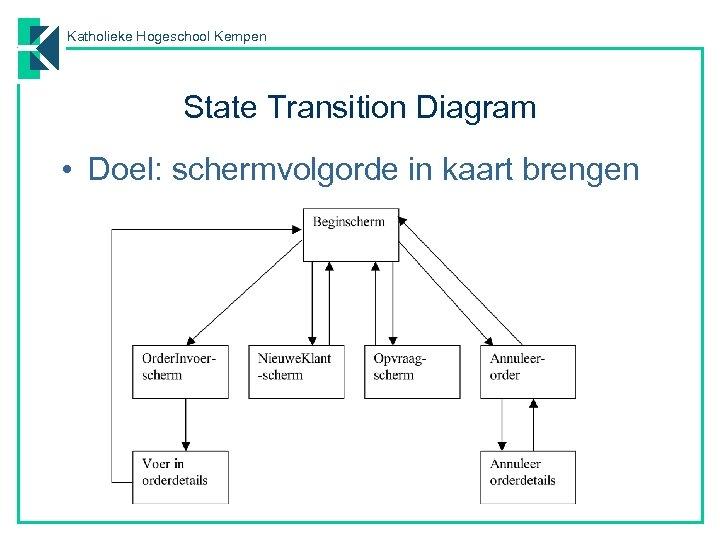Katholieke Hogeschool Kempen State Transition Diagram • Doel: schermvolgorde in kaart brengen