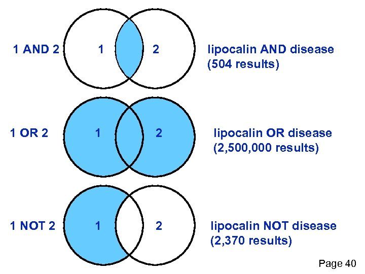 1 AND 2 1 2 lipocalin AND disease (504 results) 1 OR 2 1