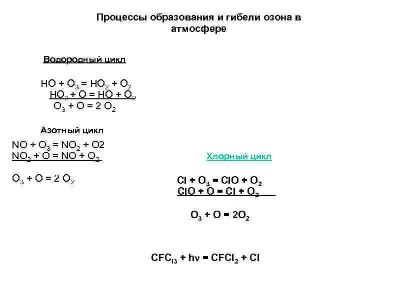 Процессы образования и гибели озона в атмосфере Водородный цикл НО + О 3 =