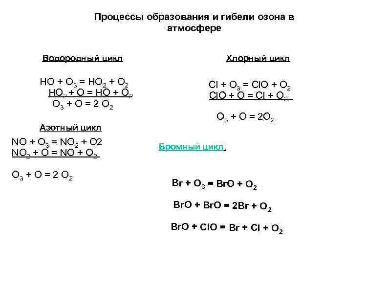 Процессы образования и гибели озона в атмосфере Хлорный цикл Водородный цикл НО + О