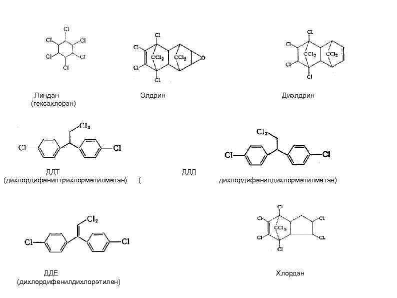 Линдан Элдрин Диэлдрин (гексахлоран) ДДТ ДДД (дихлордифенилтрихлорметилметан) ( дихлордифенилдихлорметилметан) ДДЕ Хлордан (дихлордифенилдихлорэтилен)
